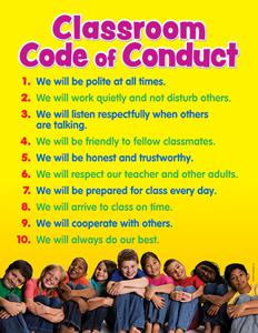 Creating Classroom Rules Classroom Management Strategies