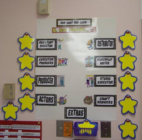 Hollywood Themed Classroom Management Bulletin Board
