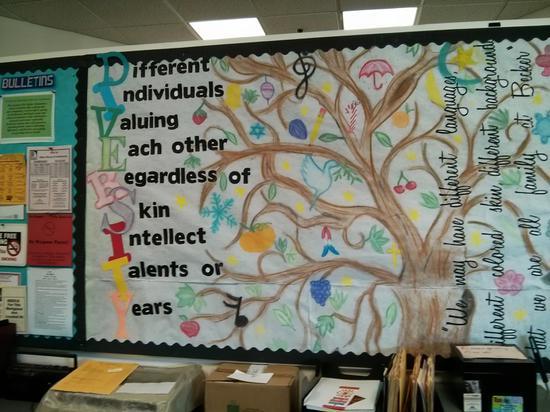 Gorgeous Diversity Bulletin Board Idea For Back To School