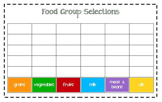 Nutrition Unit - Introducing the Food Pyramid – SupplyMe