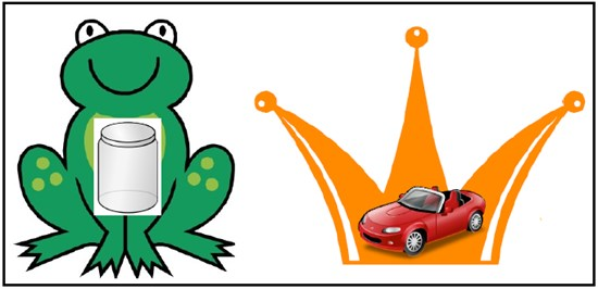 Leap Year and Frog Themed Literacy Preschool Lesson Plan