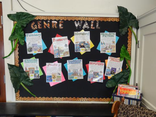 Library and Reading Elementary Bulletin Board Idea