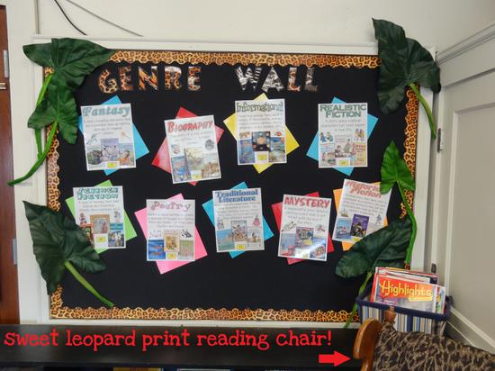 Elementary Literacy Bulletin Board Idea