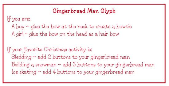 example glyph legend for decorating a gingerbread man