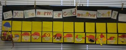 Groundhog Day Graphing Kindergarten Lesson Plan