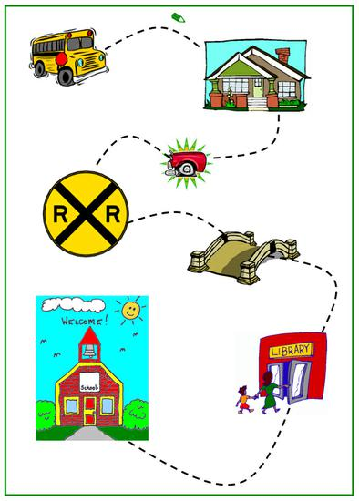 story map including a bus house pothole railroad crossing sign bridge library and school house