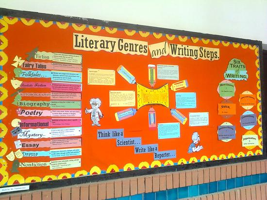 Literacy and Writing Back To School Bulletin Board Idea