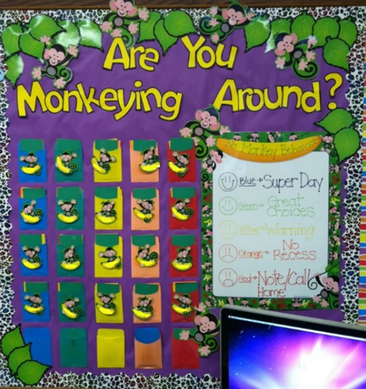 Monkey Themed Classroom Behavior Management System