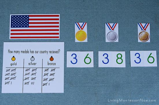 Summer Olympics Math Kindergarten Lesson Plan