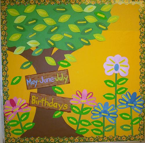 Spring Birthdays Classroom Bulletin Board Idea Supplyme
