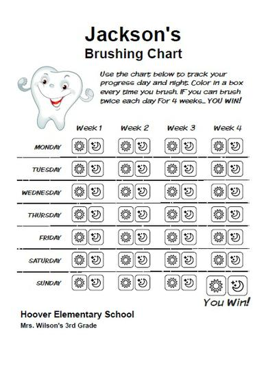 graphic about Printable Tooth Brushing Charts called Advertising Dental Exercise: Customizable Teeth Brushing Charts