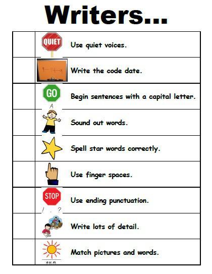 Essay writers checklist