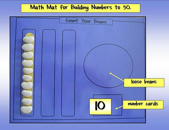 Math Counting Kindergarten Lesson Plan