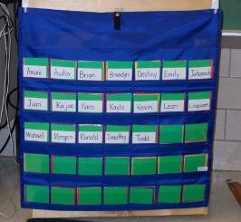 Classroom Behavior Management Card System