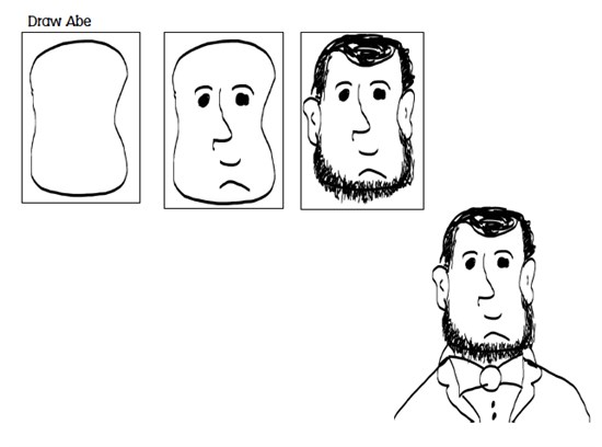 Directed Drawing Activity Featuring President Lincoln