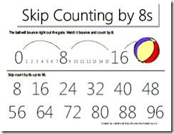 preschool printable skip counting math charts
