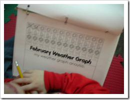 preschool spring weather journal graph