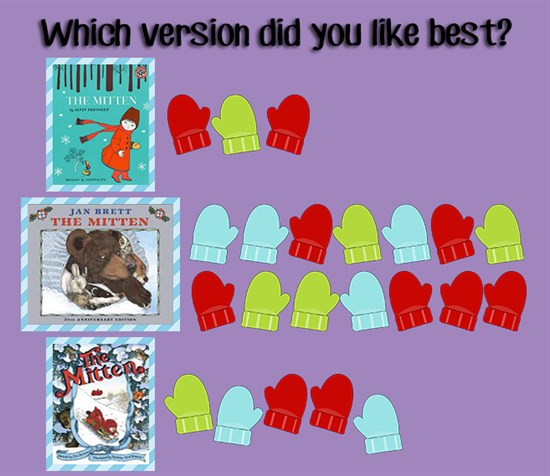 Winter Reading and Graphing Activity